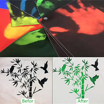Temperature Sensitive Heat Transfer Vinyl